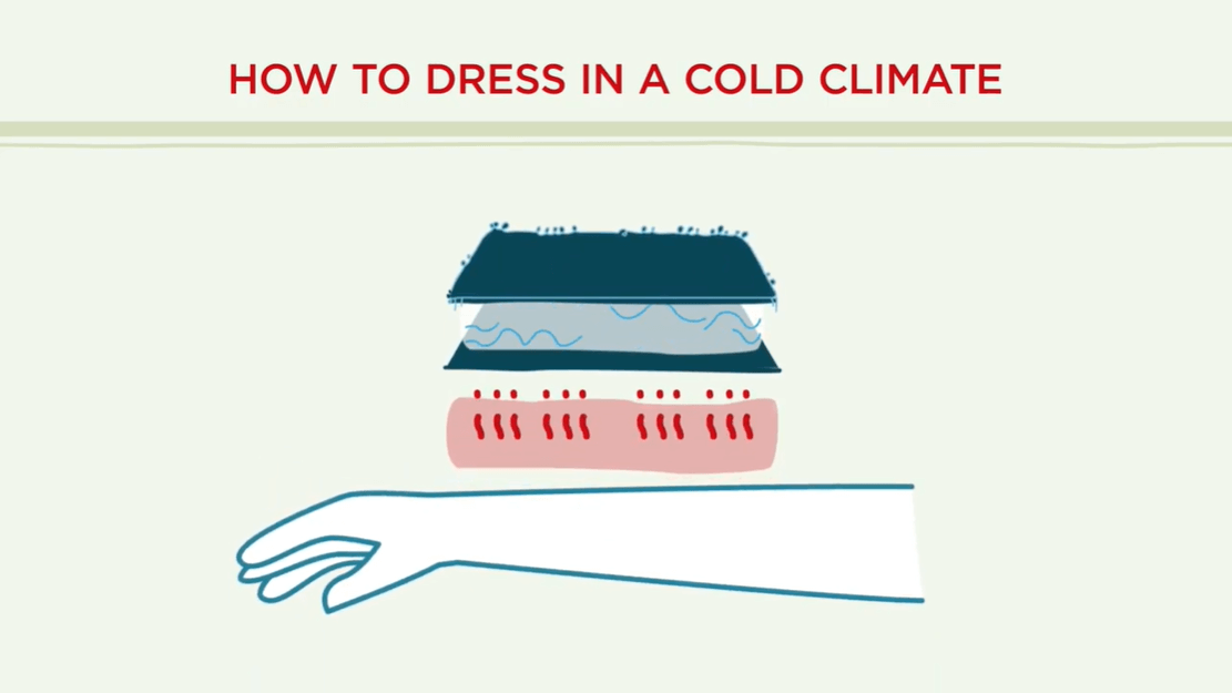How to dress in a cold climate